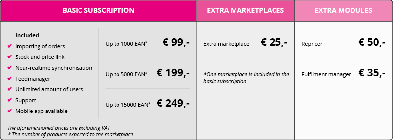 Illustratie prijsmodel EC-ENG